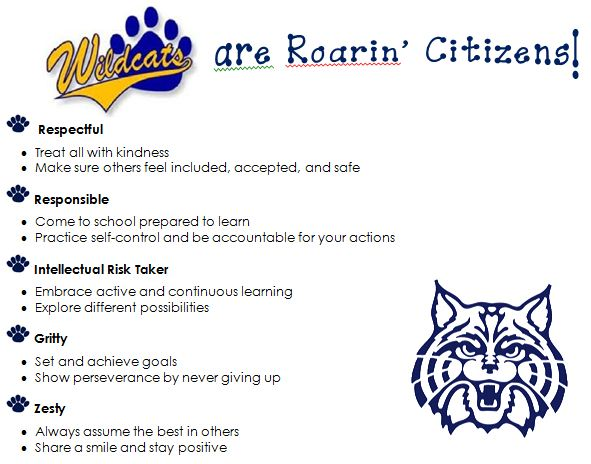 Wildcat Ways