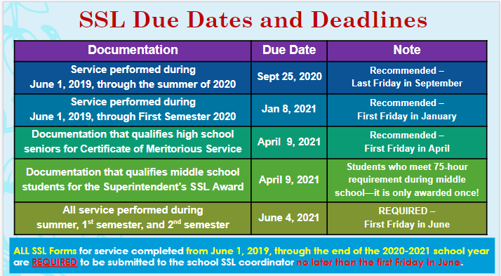 2020-21 SSL Dates and Deadlines.png