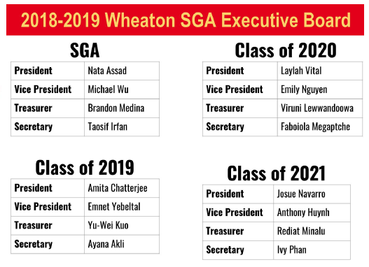 SGA officers 2018-2019
